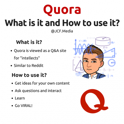 What is a Quora?