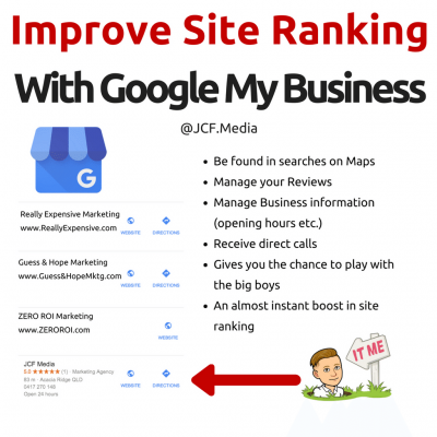Improve Site Ranking with Google My Business